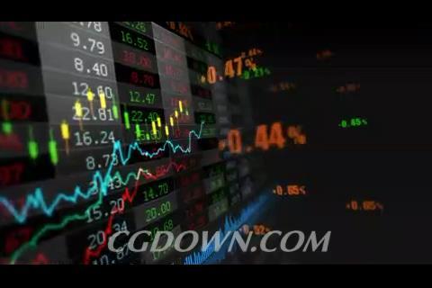 K线图,财经,金融,证券,股市,免费