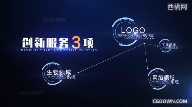 <b>科技公司领域分布连线业务片头,科技</b>