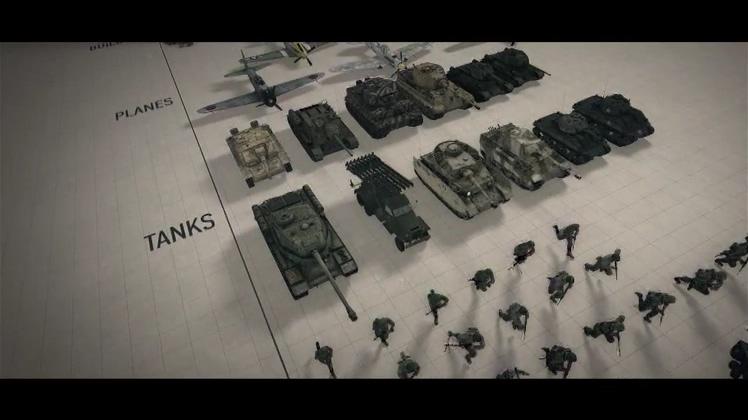 战争,片头,展示,电视栏目,军事,世界大战,复古,视频素材