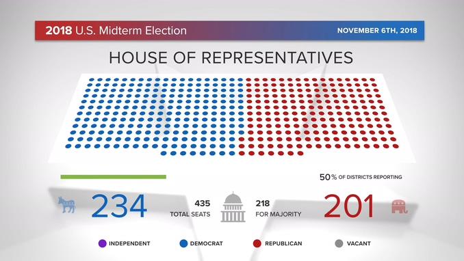 美国共和党民进党竞选投票率PR模板